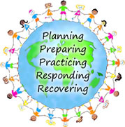 Emergency Preparedness and Response - Emergency Preparedness
